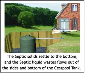 Which Septic System Do You Have Cesspool